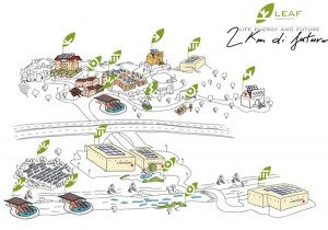 2km-di-futuro-Loccioni-wow-webmagazine